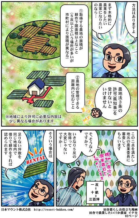 【漫画】田舎で農業したい!? か農家 イナカ 農業のはじめかた 農地の手に入れ方02